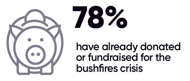 bushfires infographic